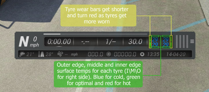 Sidekick tyre wear and temperature ar